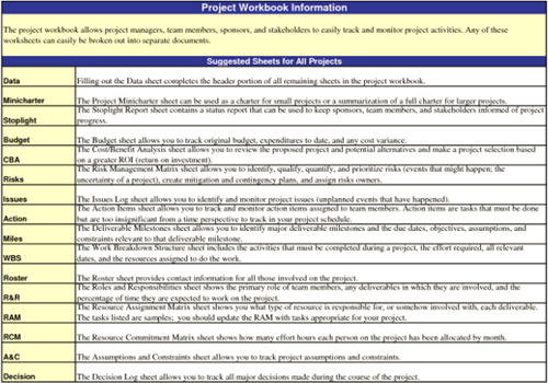 Project Management Workbook - a generic tool for a PM | Project ...