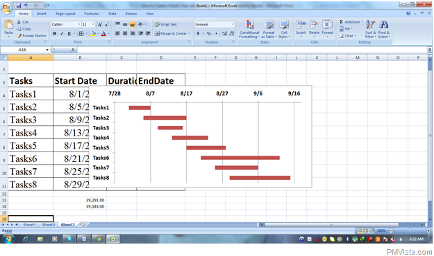 Create A Gantt Chart Using Microsoft Excel Mpp Schedule